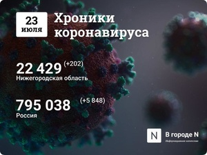 Хроники коронавируса: 23 июля, Нижний Новгород и мир