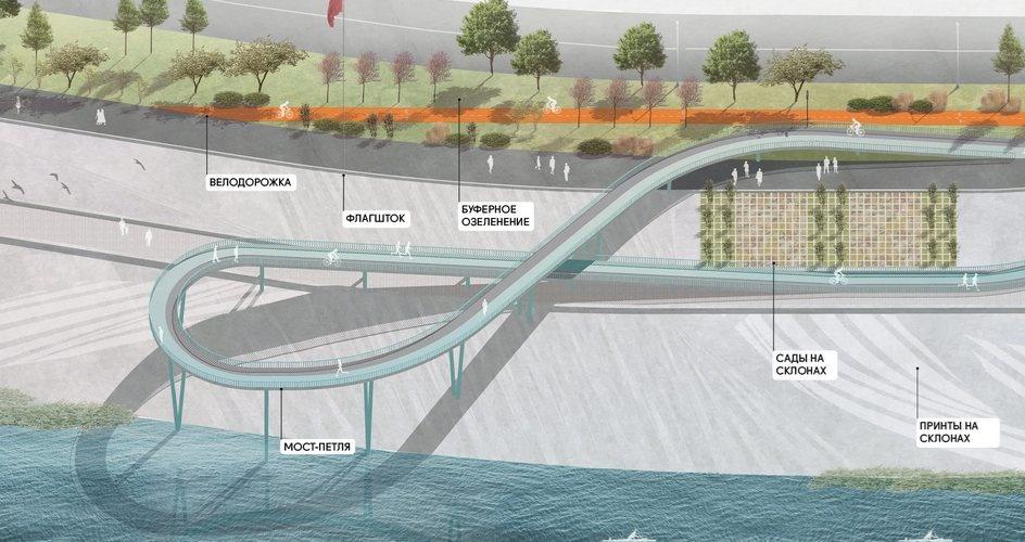 Памп-трек и мост «Петля» появятся на набережной Гребного канала - фото 4